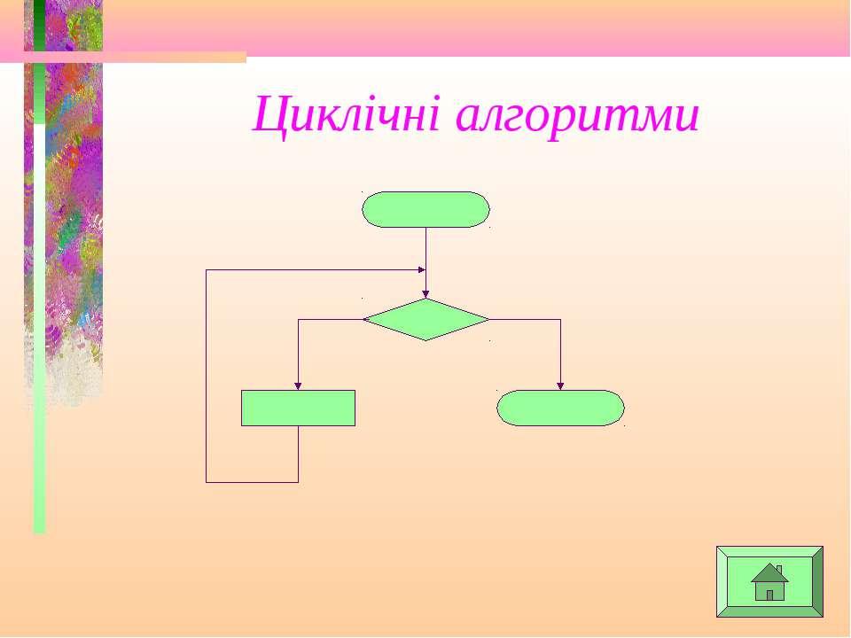 Циклічні алгоритми