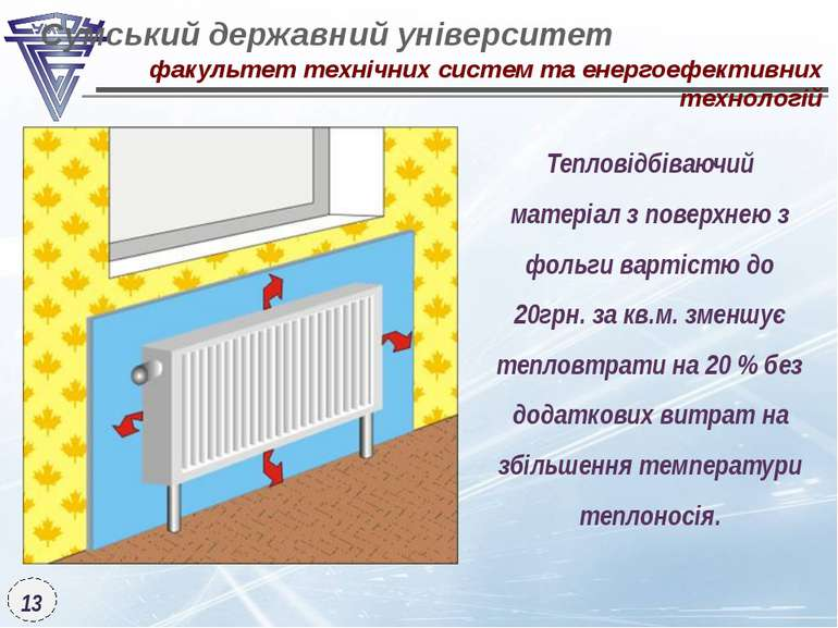 Тепловідбіваючий матеріал з поверхнею з фольги вартістю до 20грн. за кв.м. зм...