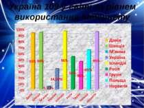 Україна 109 у світі за рівнем використання Інтернету