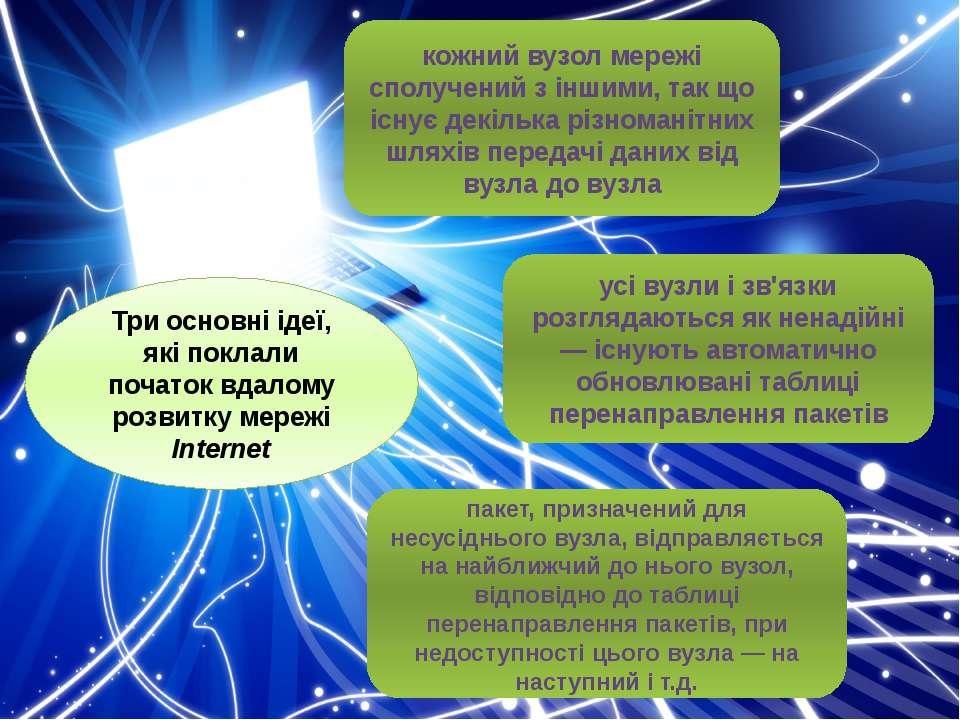 Три основні ідеї, які поклали початок вдалому розвитку мережі Internet кожний...