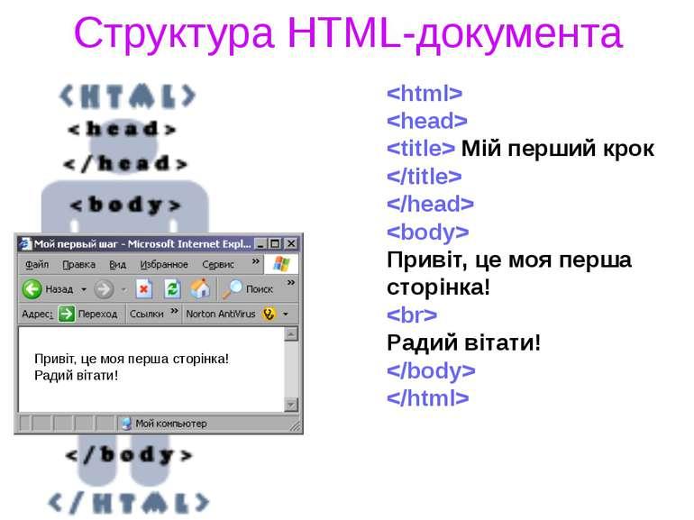 Мій перший крок Привіт, це моя перша сторінка! Радий вітати! Структура HTML-д...