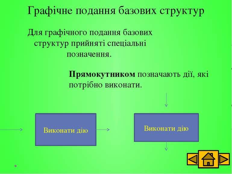 Графічне подання базових структур Ромбом позначають перевірку значення логічн...
