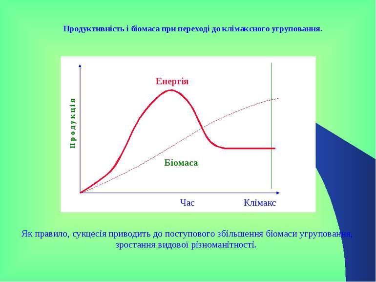 Як правило, сукцесія приводить до поступового збільшення біомаси угруповання,...