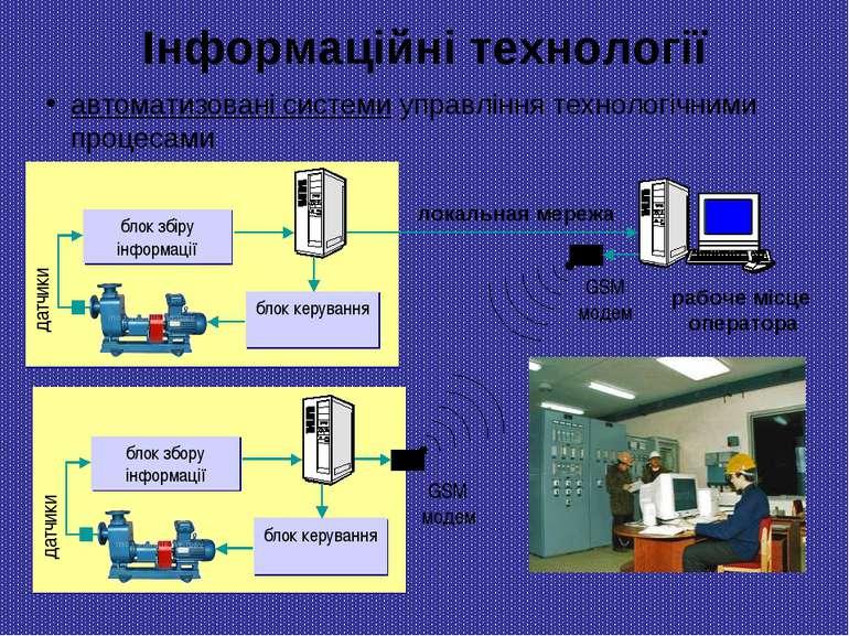 Інформаційні технології автоматизованісистемиуправліннятехнологічнимипроц...