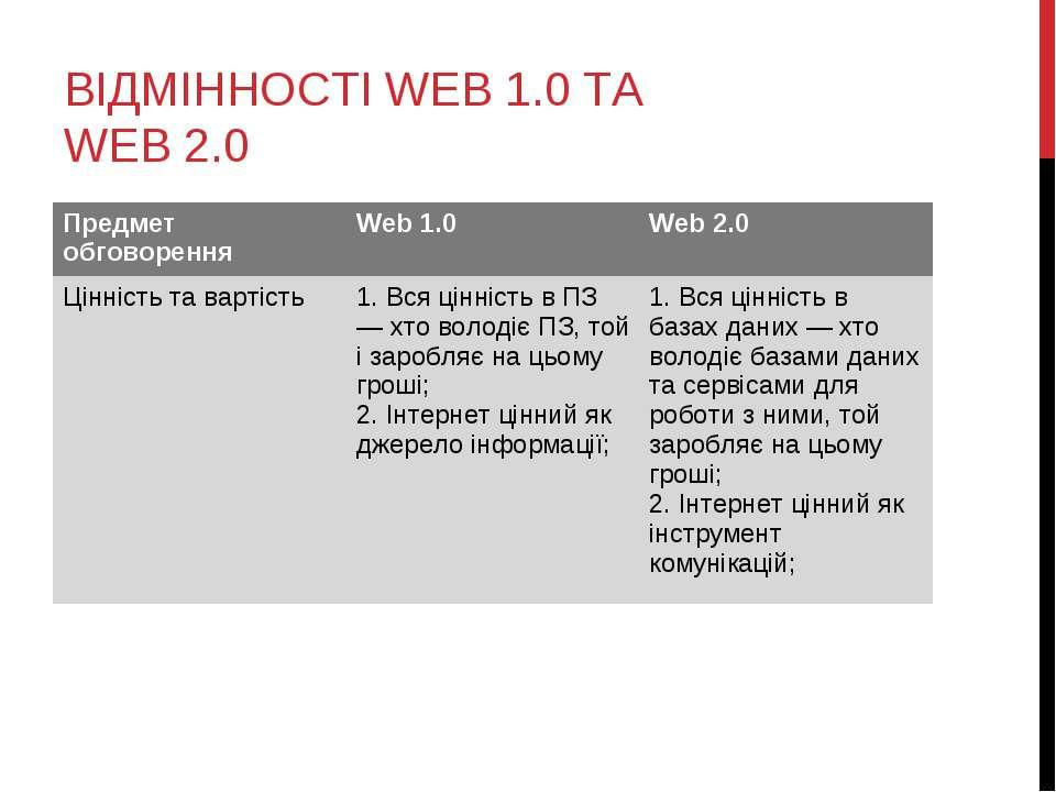 ВІДМІННОСТІ WEB 1.0 ТА WEB 2.0 Предмет обговорення Web 1.0 Web 2.0 Цінність т...