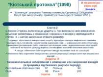 """""""Кіотський протокол""""(1998) """"Конвенція"""" розкриває Рамкову конвенцію Організаці..."""