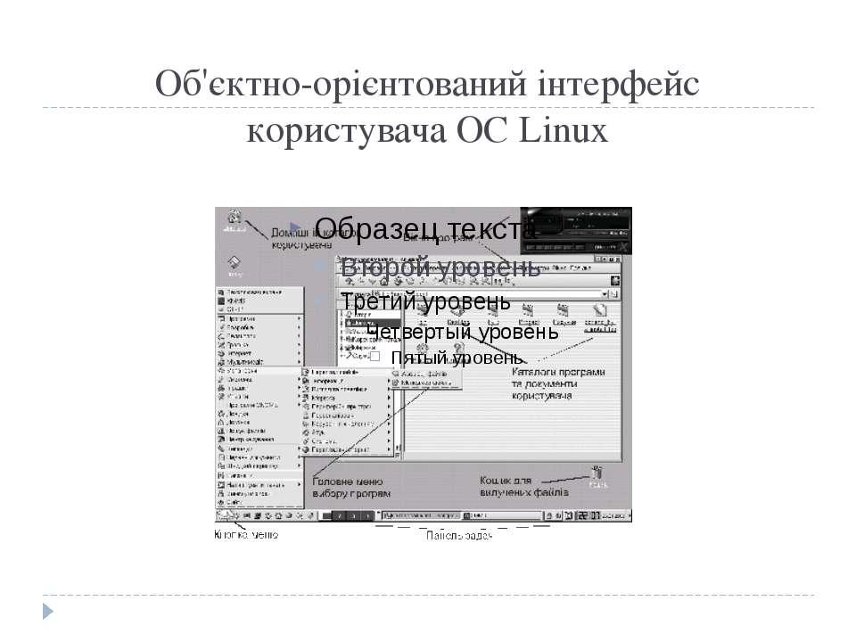 Об'єктно-орієнтований інтерфейс користувача ОС Linux