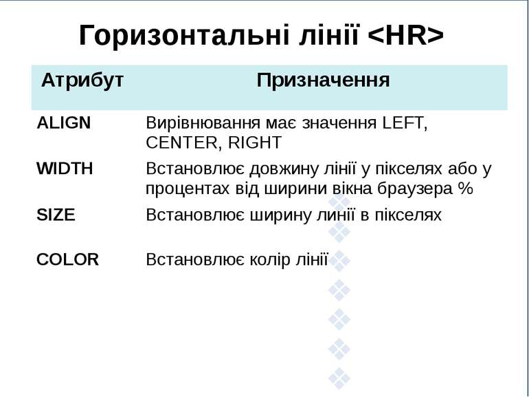 Горизонтальні лінії Атрибут Призначення ALIGN ВирівнюваннямаєзначенняLEFT, CE...