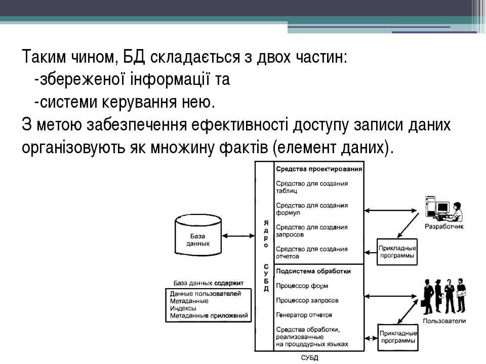 Таким чином, БД складається з двох частин: -збереженої інформації та -системи...
