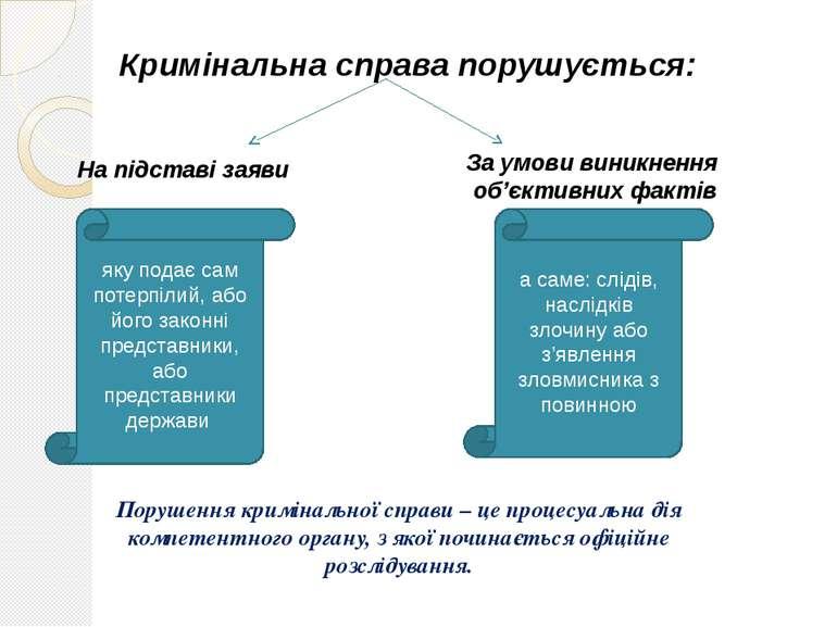 Кримінальна справа порушується: На підставі заяви За умови виникнення об'єкти...