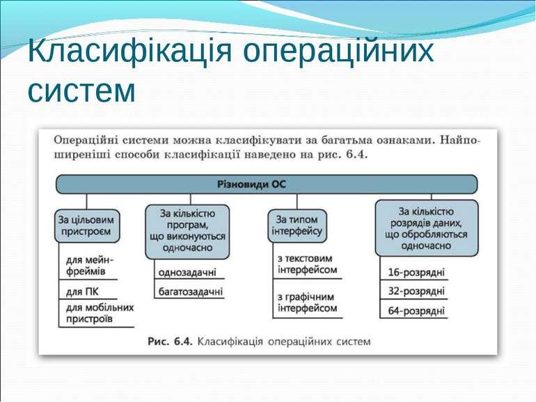 Класифікація операційних систем