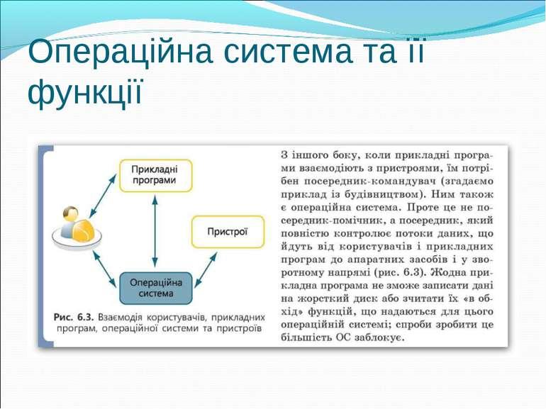 Операційна система та її функції