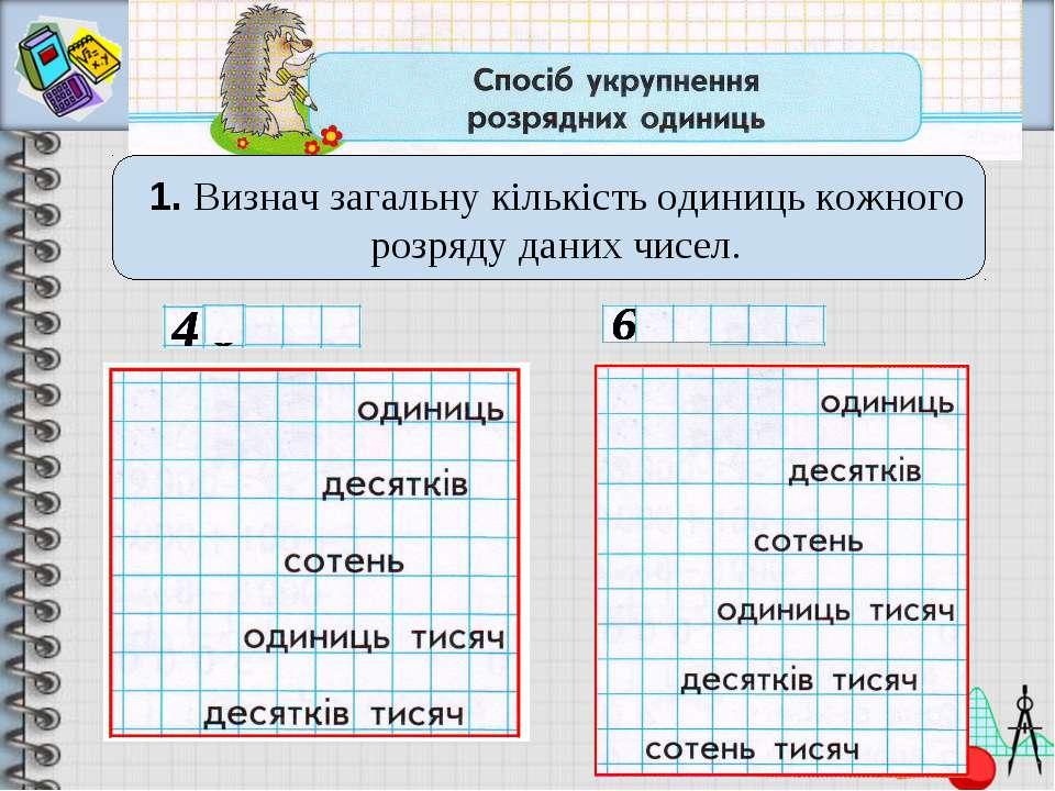 1. Визнач загальну кількість одиниць кожного розряду даних чисел. 4 8 8 0 9 4...