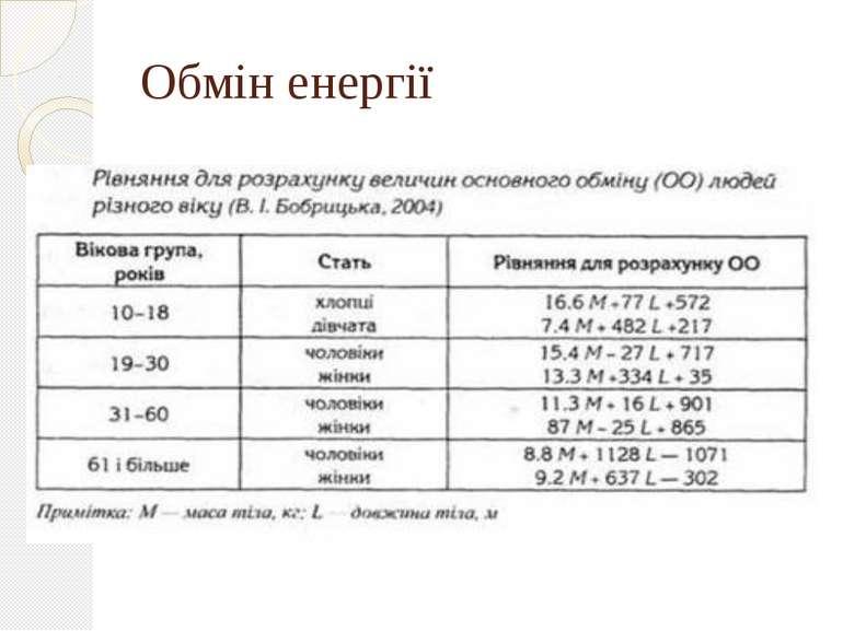 Обмін енергії