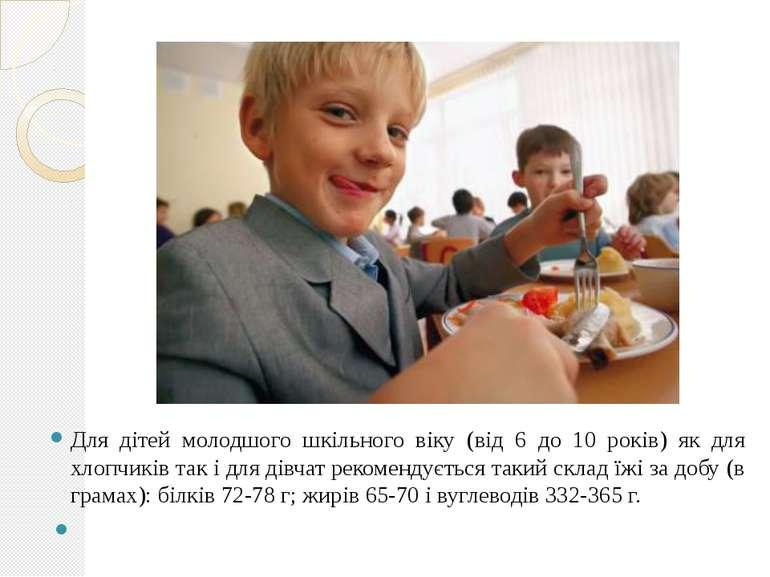 Для дітей молодшого шкільного віку (від 6 до 10 років) як для хлопчиків так і...