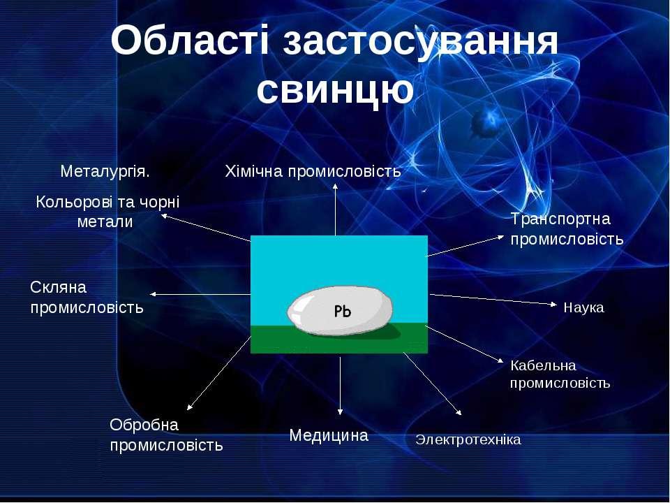Області застосування свинцю Хімічна промисловість Металургія. Кольорові та чо...