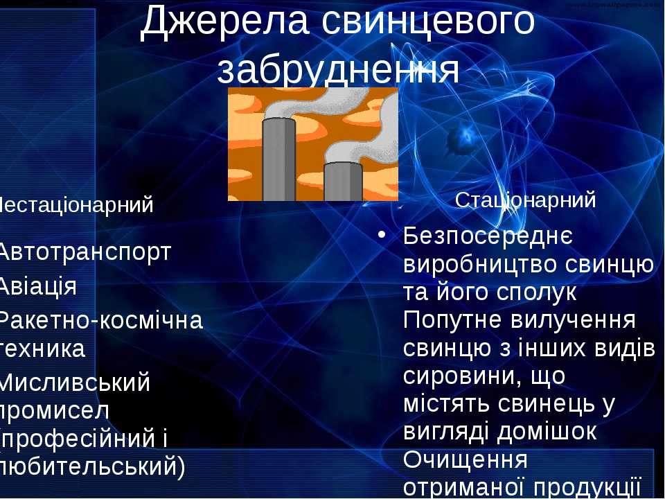 Джерела свинцевого забруднення Автотранспорт Авіація Ракетно-космічна техника...
