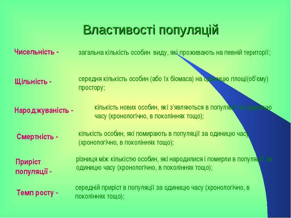 Властивості популяцій Смертність - Щільність - Чисельність - Народжуваність -...
