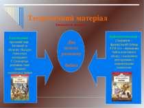 Теоретичний матеріал Записати в зошити Два шляхи розвитку байки Езопівський -...