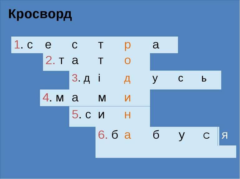 3.д Кросворд 1. с е с т р а 2.т а т о 3. д і д у с ь 4. м а м и 5. с и н 6.б ...