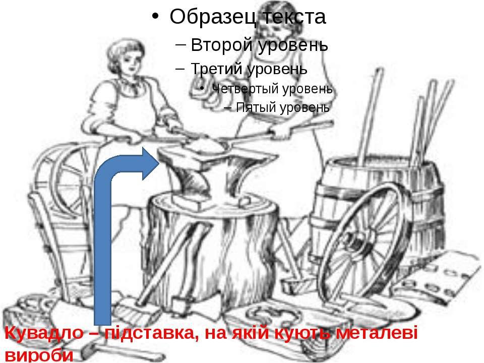 Кувадло – підставка, на якій кують металеві вироби