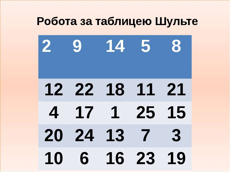 Робота за таблицею Шульте 2 9 14 5 8 12 22 18 11 21 4 17 1 25 15 20 24 13 7 3...