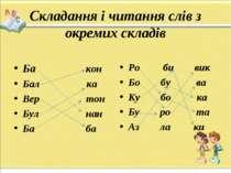 Складання і читання слів з окремих складів Ба кон Бал ка Вер тон Бул нан Ба б...