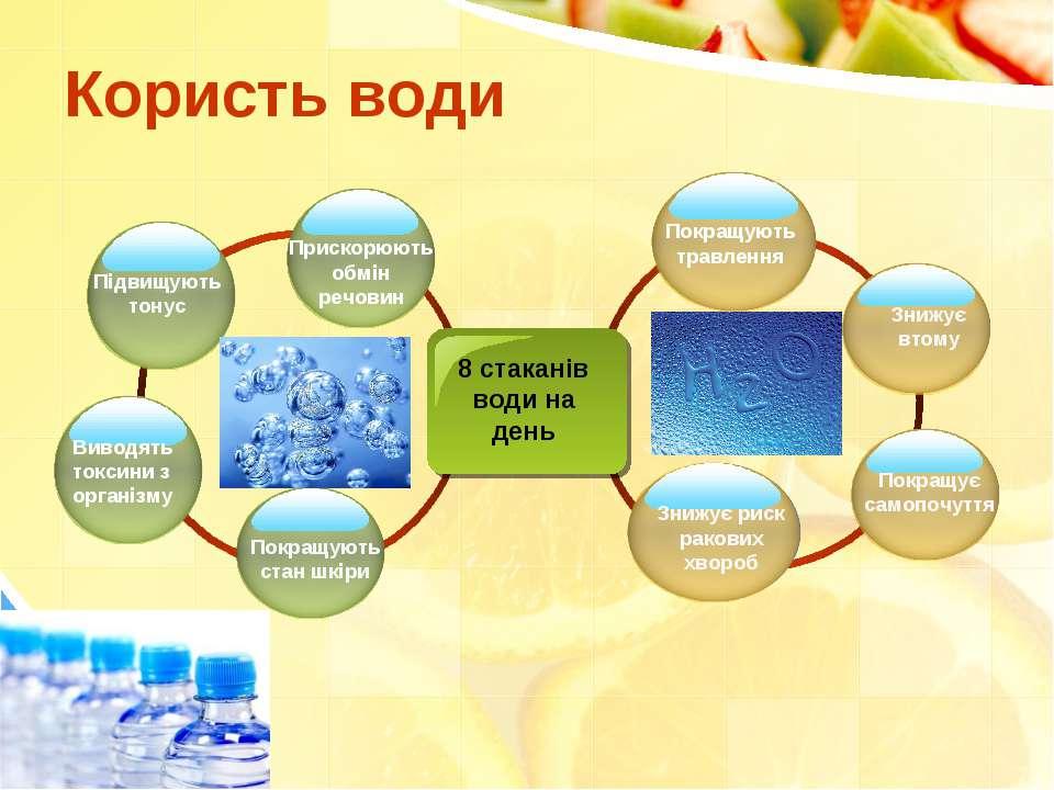Користь води 8 стаканів води на день Підвищують тонус Покращують стан шкіри З...