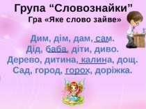 Гра «Яке слово зайве» Дим, дім, дам, сам. Дід, баба, діти, диво. Дерево, дити...