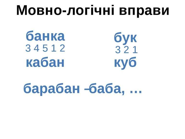 Мовно-логічні вправи банка 3 4 5 1 2 кабан бук 3 2 1 куб барабан – баба, …