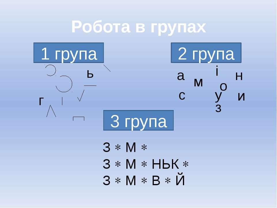 Робота в групах 1 група 2 група 3 група З М З М НЬК З М В Й і а н м о с у и з...