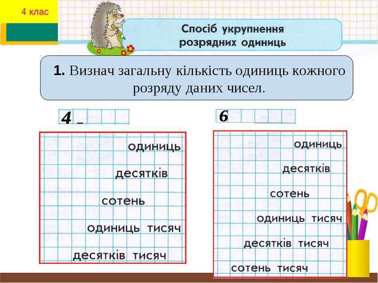 4 клас 1. Визнач загальну кількість одиниць кожного розряду даних чисел. 4 8 ...