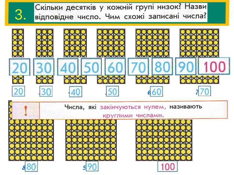 3. 10 д. 9 д. 5 д. 6 д. 7 д. 8 д. 3 д. 4 д. 2 д.