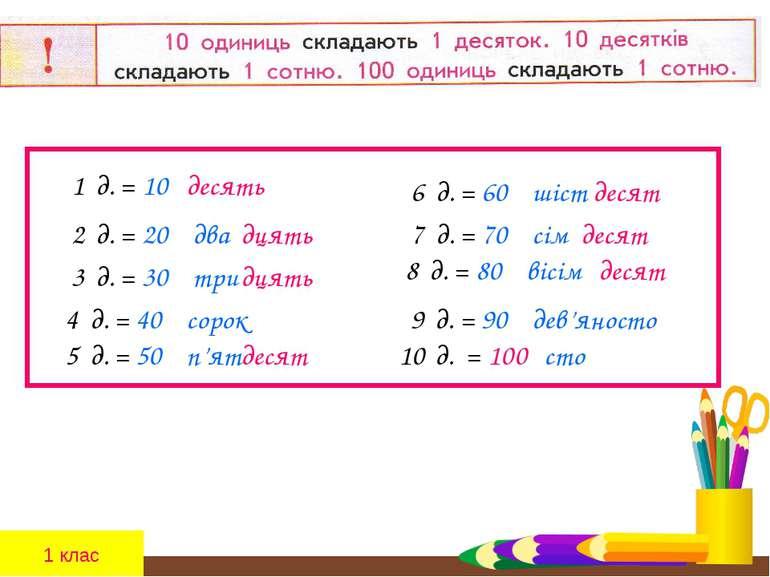 д. = 10 десять 1 д. = 20 дцять 2 два д. = 30 дцять 3 три д. = 40 4 сорок д. =...