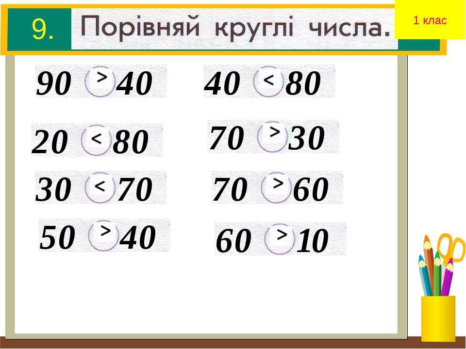 9. 9 0 4 0 2 0 8 0 3 0 7 0 5 0 4 0 4 0 8 0 7 0 3 0 7 0 6 0 6 0 1 0 1 клас
