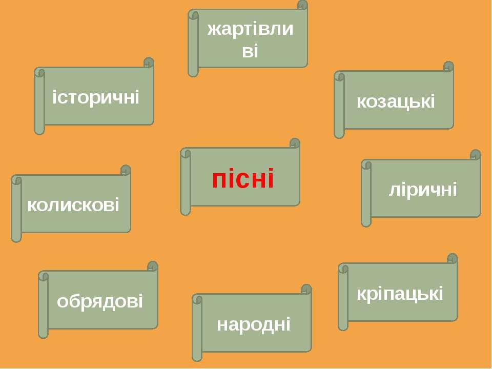 пісні ліричні кріпацькі обрядові історичні жартівливі козацькі народні колискові