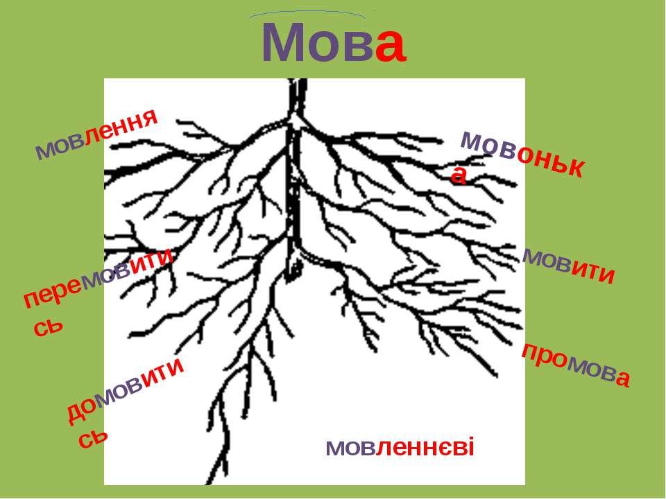 Мова мовонька мовити промова мовлення перемовитись домовитись мовленнєві