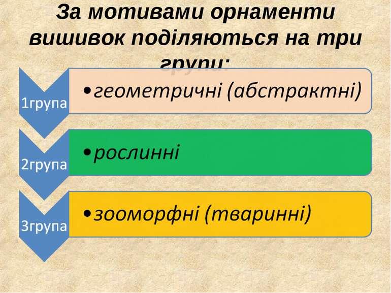 За мотивами орнаменти вишивок поділяються на три групи: