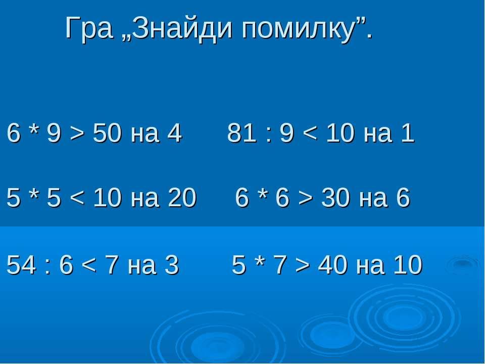 """Гра """"Знайди помилку"""". 6 * 9 > 50 на 4 81 : 9 < 10 на 1 5 * 5 < 10 на 20 6 * 6..."""