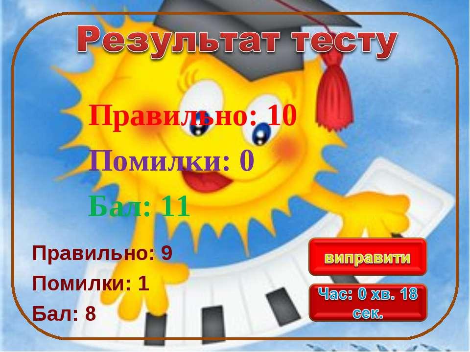 Правильно: 10 Помилки: 0 Бал: 11 Правильно: 9 Помилки: 1 Бал: 8