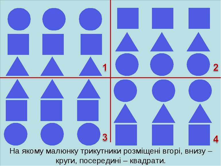 На якому малюнку трикутники розміщені вгорі, внизу – круги, посередині – квад...