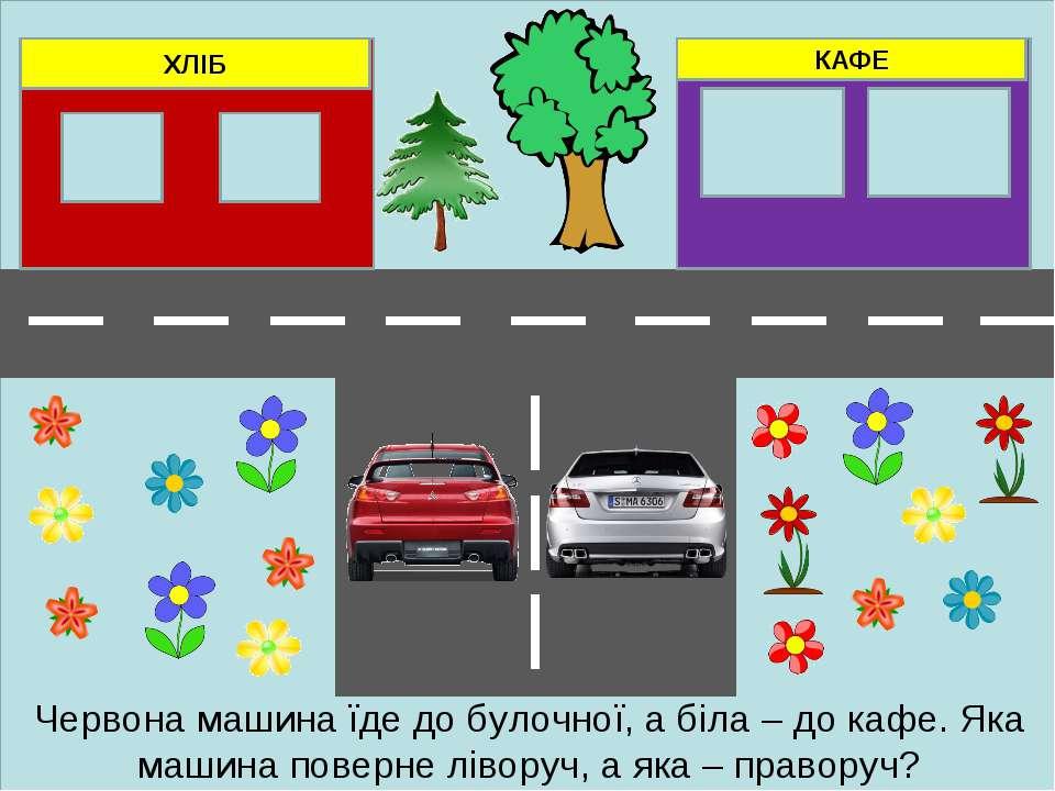ХЛІБ КАФЕ Червона машина їде до булочної, а біла – до кафе. Яка машина поверн...