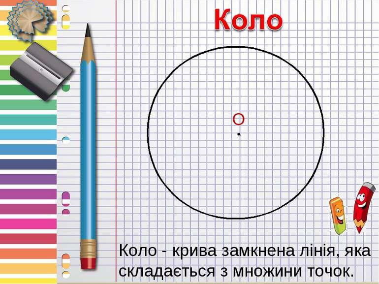Коло - крива замкнена лінія, яка складається з множини точок. О