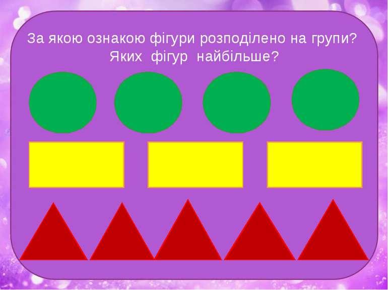 За якою ознакою фігури розподілено на групи? Яких фігур найбільше?