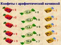 Конфеты с арифметической начинкой 24:4 9:3 14:7 54:6 81:9 32:4 45:5 72:8 36:6...