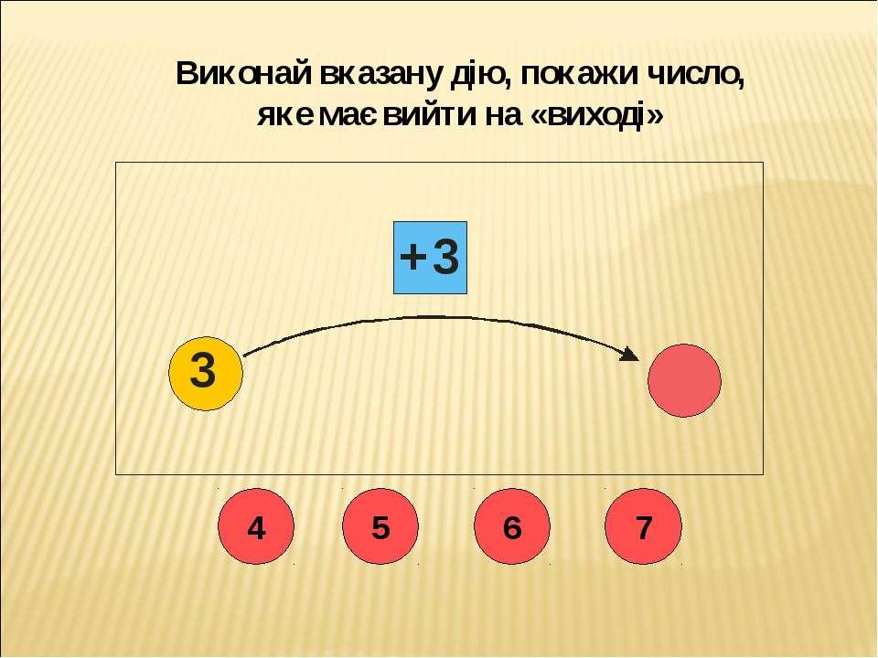 4 5 6 7 Виконай вказану дію, покажи число, яке має вийти на «виході»