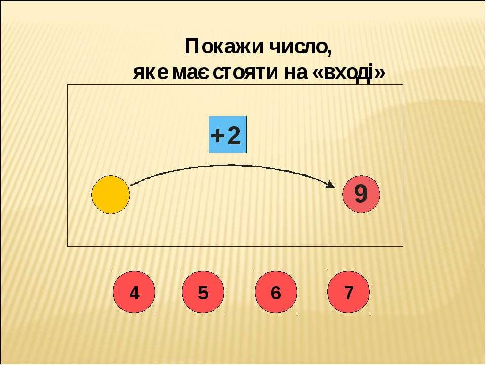 4 5 6 7 Покажи число, яке має стояти на «вході»