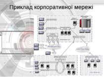 Приклад корпоративної мережі