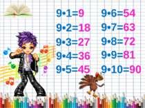 9•1=9 9•2=18 9•3=27 9•4=36 9•5=45 9•6=54 9•7=63 9•8=72 9•9=81 9•10=90