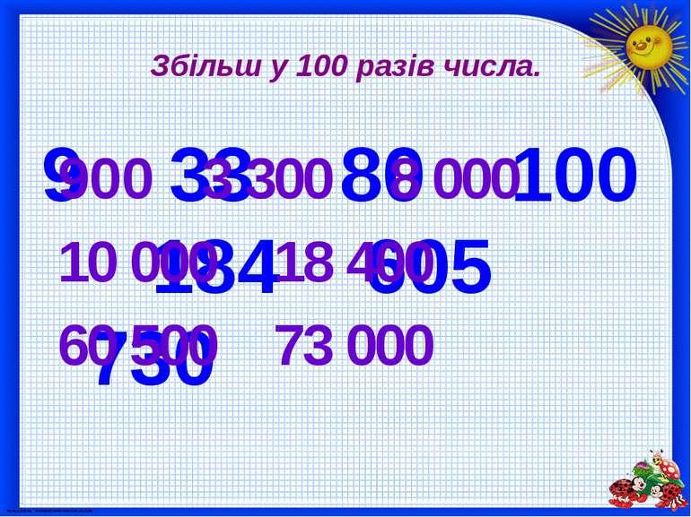 Збільш у 100 разів числа. 9 33 80 100 184 605 730 3 300 8 000 10 000 18 400 6...